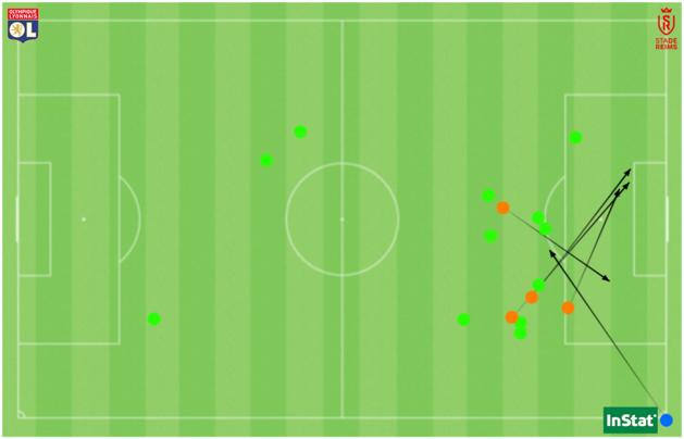 La passe décisive (en bleu), les 4 passes clés (en orange) et les 12 seconds ballons (en vert) récupérés par Amel Majri face à Reims.