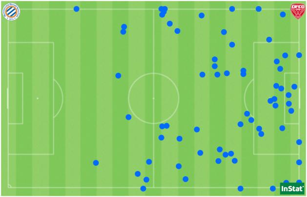 Les 69 ballons perdus par Montpellier face à Dijon.