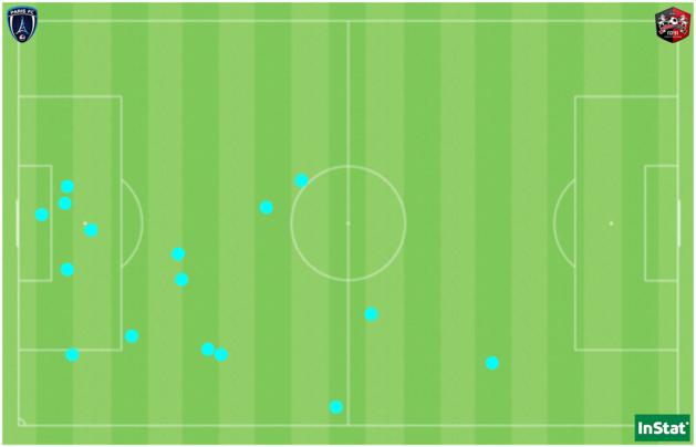Les 16 ballons récupérés par Anaig Butel face à Fleury.