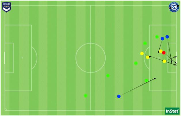 Le but (en rouge), les 4 autres tirs (en jaune), les 3 passes décisives (en bleu) et les 6 dribbles réussis (en vert) par Katja Snoeijs face à Soyaux.