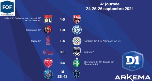 #D1Arkema - J4 : Le PSG remporte le derby et rejoint l'OL