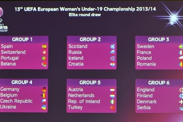 Euro U19 - Tirage difficile pour les Bleuettes au Tour Elite