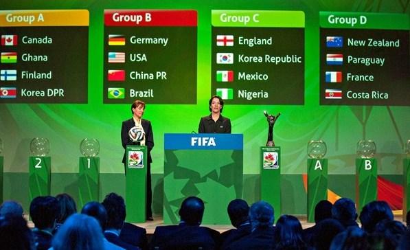 (photo FIFA)