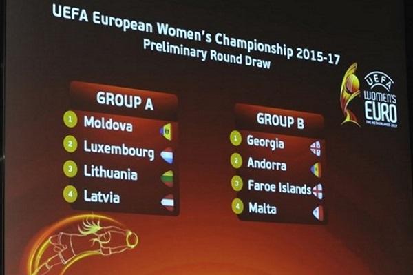 Euro 2017 - Le tour préliminaire tiré au sort