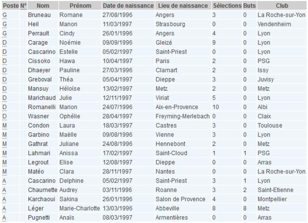 U19 - Premier match FRANCE - ANGLETERRE ce mercredi à Brou (Eure-et-Loir)