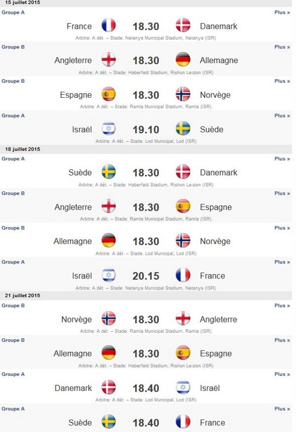 Euro U19 (Phase finale) - La FRANCE débute dans deux semaines