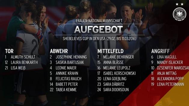 Shebelieves Cup - La liste allemande connue