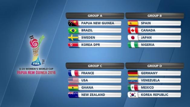 Coupe du Monde U20 - Tirage difficile pour les Françaises : ETATS-UNIS, GHANA et NOUVELLE-ZELANDE