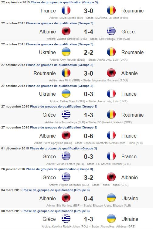 Bleues - La FRANCE à 180 minutes de la qualification