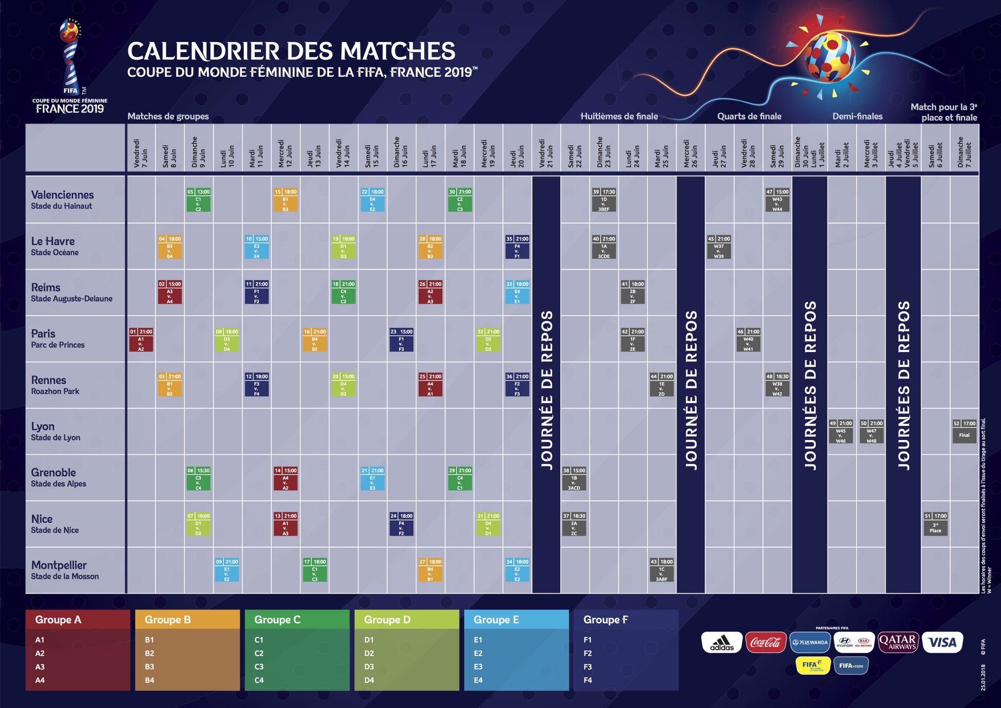 Coupe du Monde 2019 - Le calendrier : les Bleues à PARIS, NICE et RENNES