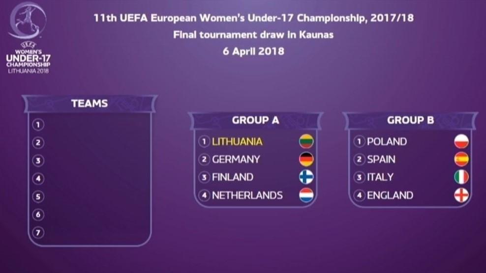 Euro U17 - Le tirage au sort de la phase finale effectué
