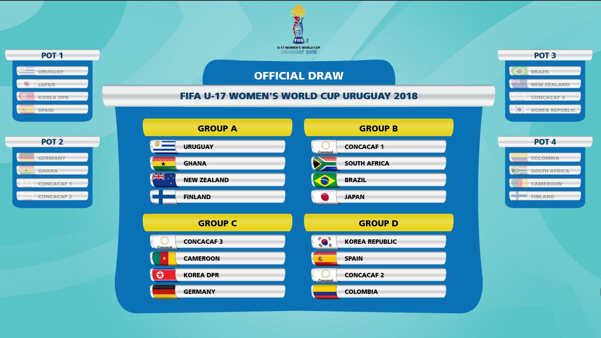 Coupe du Monde U17 - Le tirage au sort de la phase finale