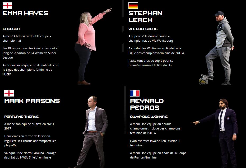 Meilleur Entraineur de la FIFA 2018 : Reynald PEDROS parmi les 10 nommés