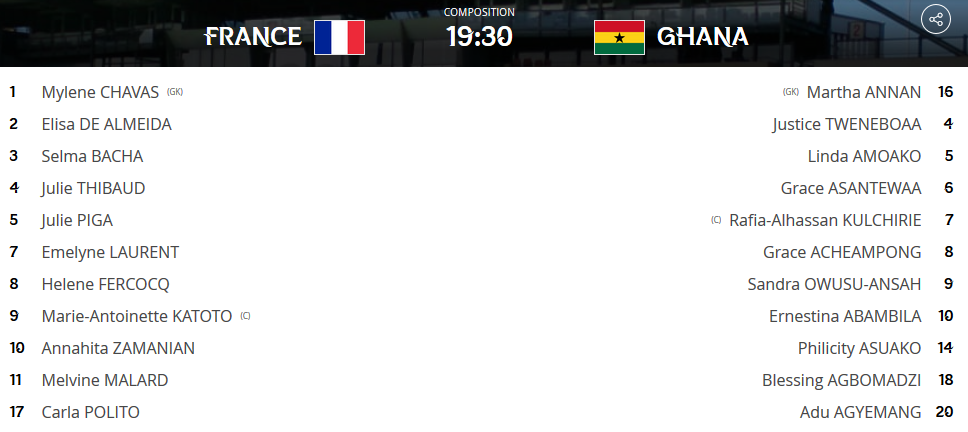 #U20WWC - FRANCE - GHANA : les compositions