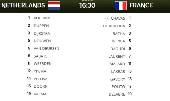 #U20WWC - FRANCE - PAYS-BAS : Katoto sur le banc