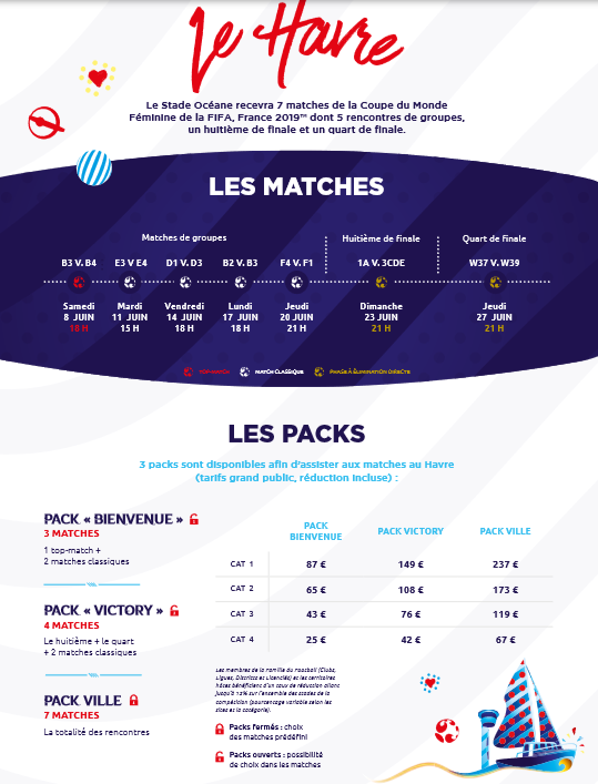 #FIFAWWC - Billetterie : le détail des packs par ville
