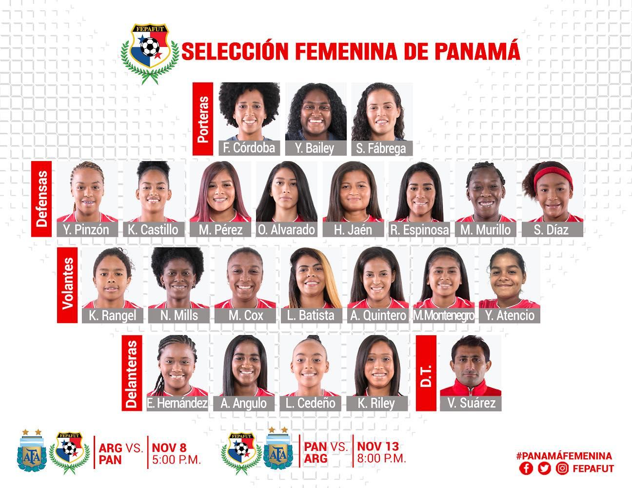 #FIFAWWC - ARGENTINE - PANAMA, un barrage : la France en jeu !