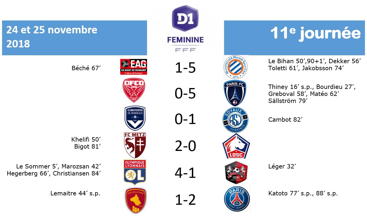#D1F - LIVE J11 : RODEZ - PSG : 1-2, une histoire de penalties