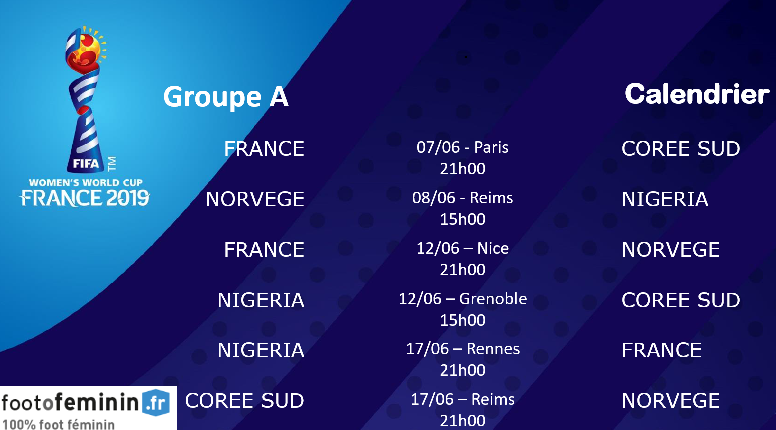 Mondial Feminin France 2019 Calendrier.Eliminatoires Coupe Du Monde 2019 Forums Ol Fr