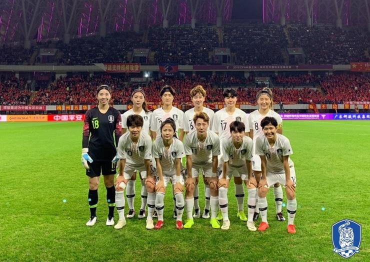 Le onze de la Corée du Sud