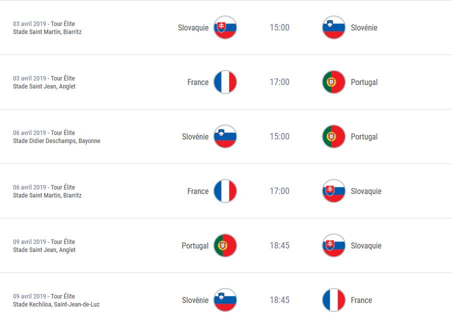 U19 - La liste des joueuses pour le Tour Elite