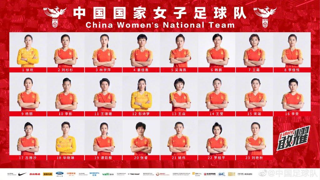 Coupe du Monde - Groupe B : Présentation de la CHINE (7/24)