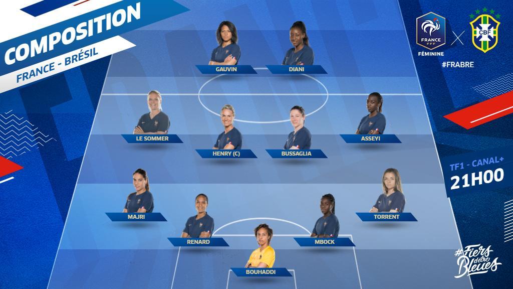 Bleues - FRANCE - BRESIL : 4-4-2 avec Diani et Gauvin en attaque