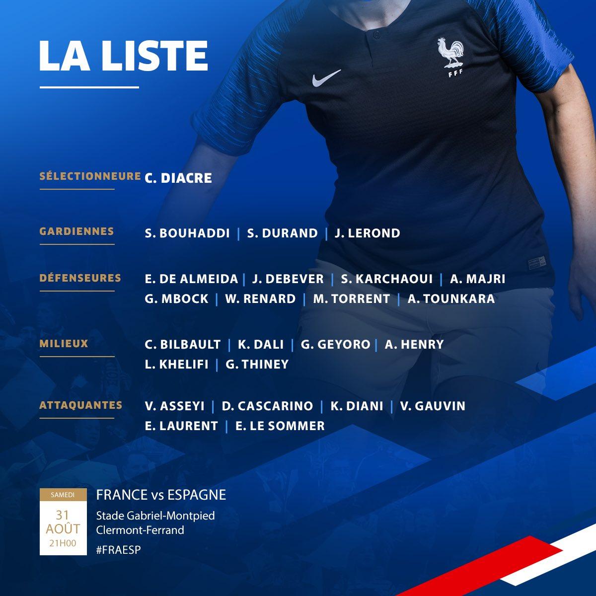 Bleues - Liste pour FRANCE - ESPAGNE : Quatre changements par rapport au Mondial