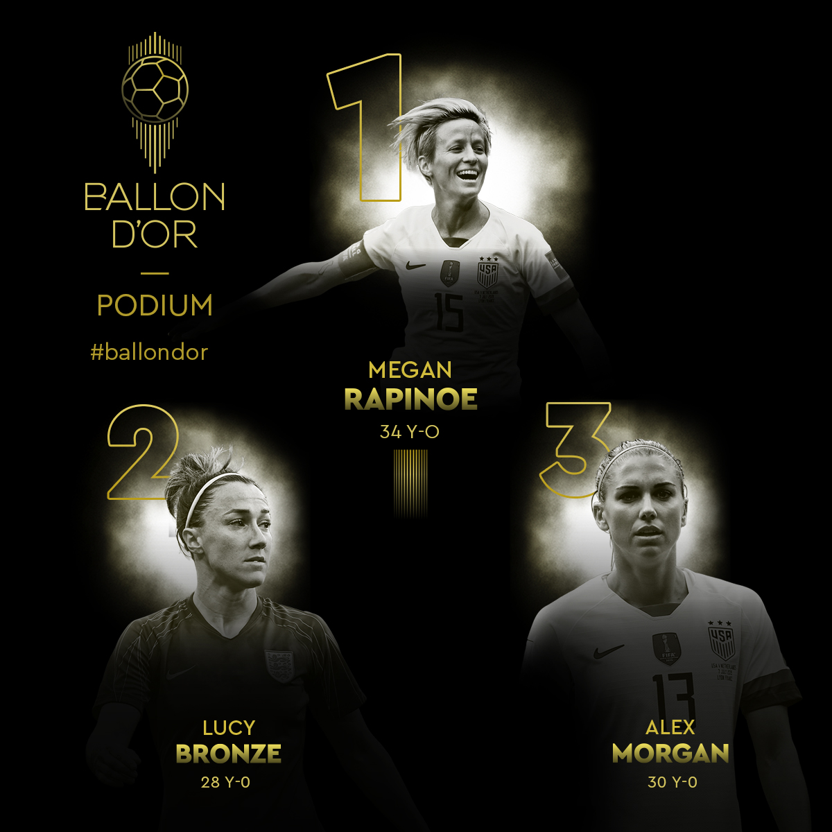 Ballon d'Or - Megan RAPINOE obtient le deuxième Ballon d'Or féminin