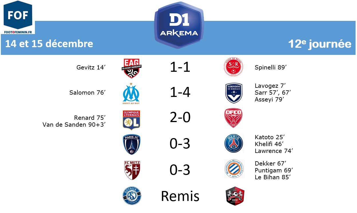 #D1Arkema - J12 : PFC - PSG : 0-3, FCM - MHSC : 0-3