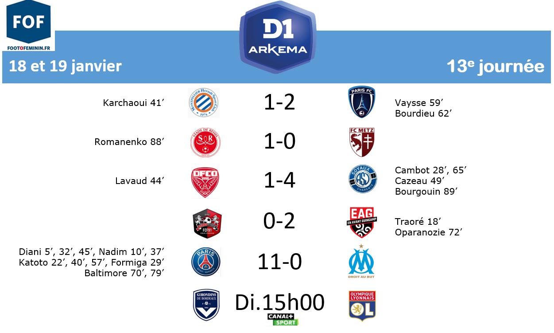 #D1Arkema - J13 : BORDEAUX accroche LYON (0-0)