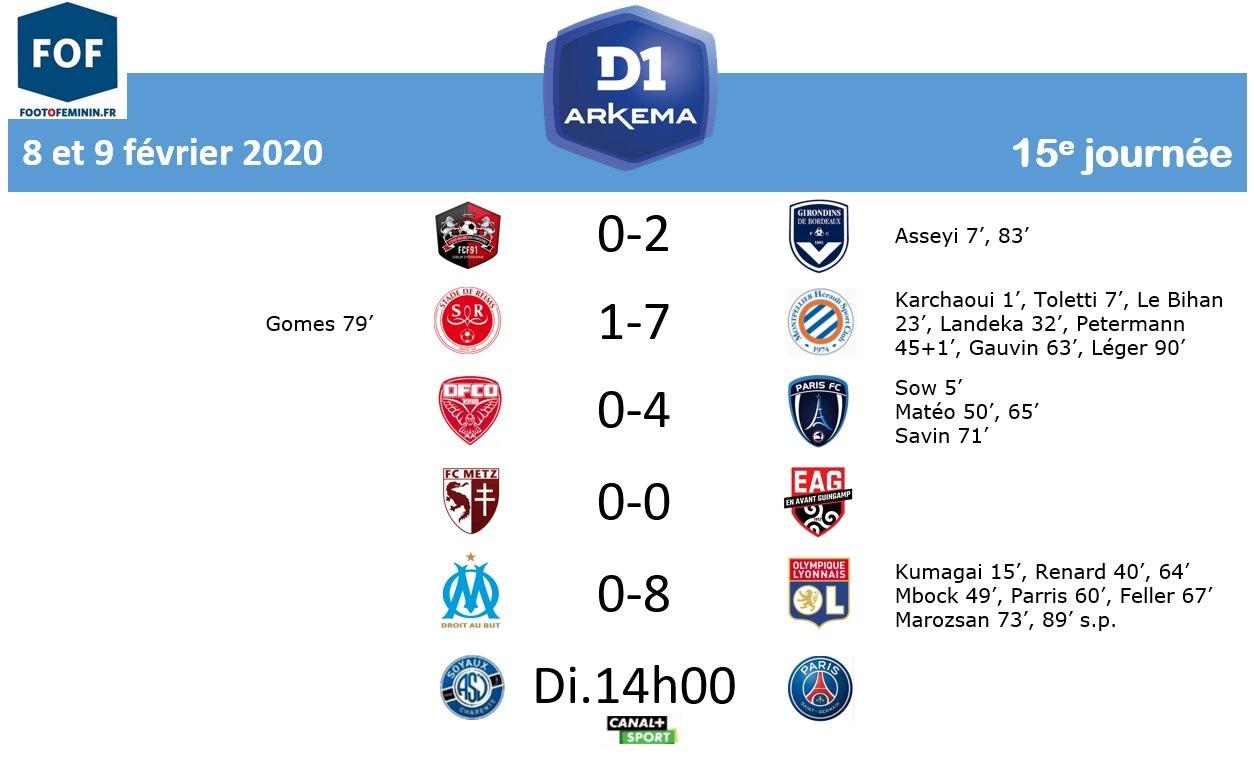 #D1Arkema - LIVE J15 : SOYAUX - PSG : 0-3 (terminé)