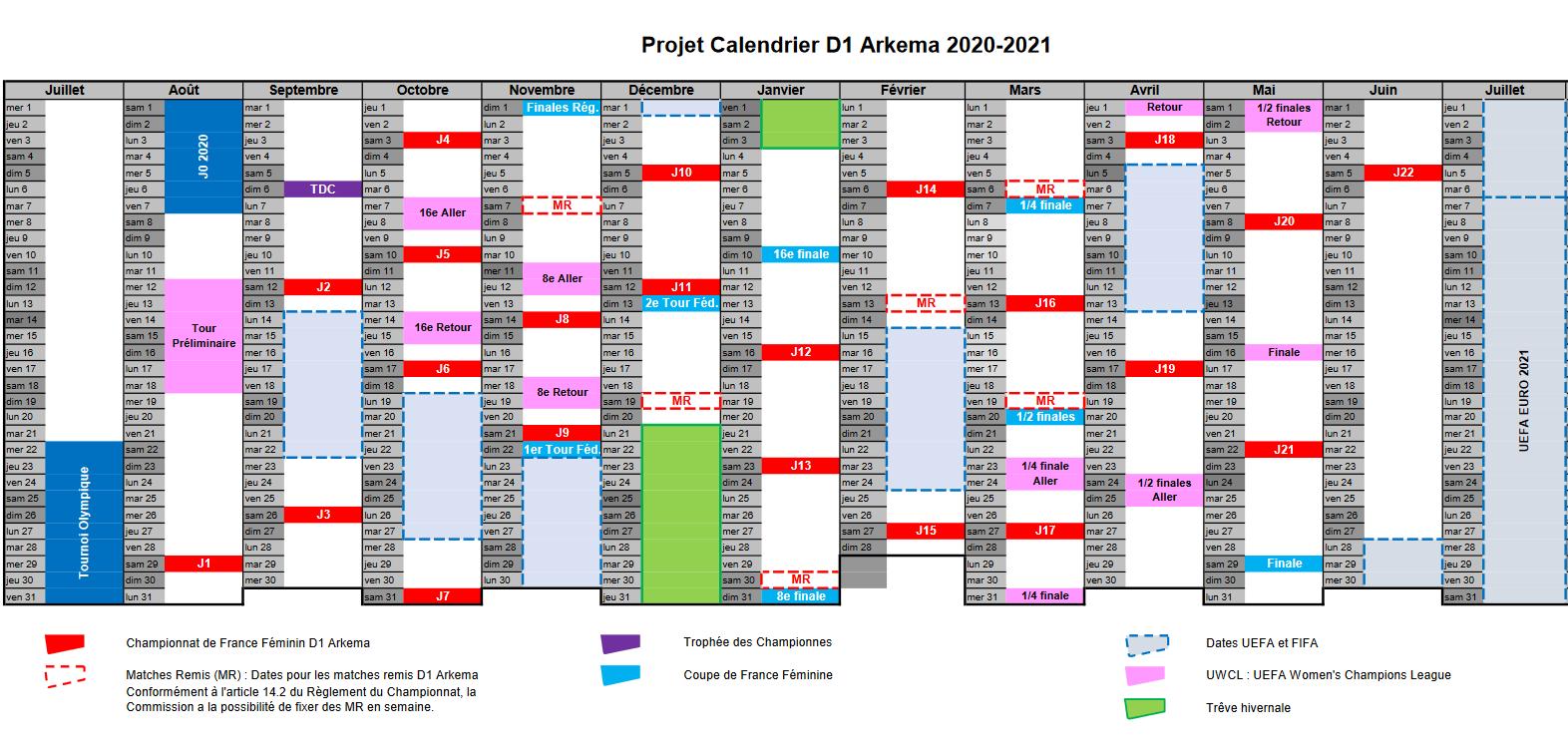 D1Arkema   Un projet de calendrier pour la saison 2020 2021 validé