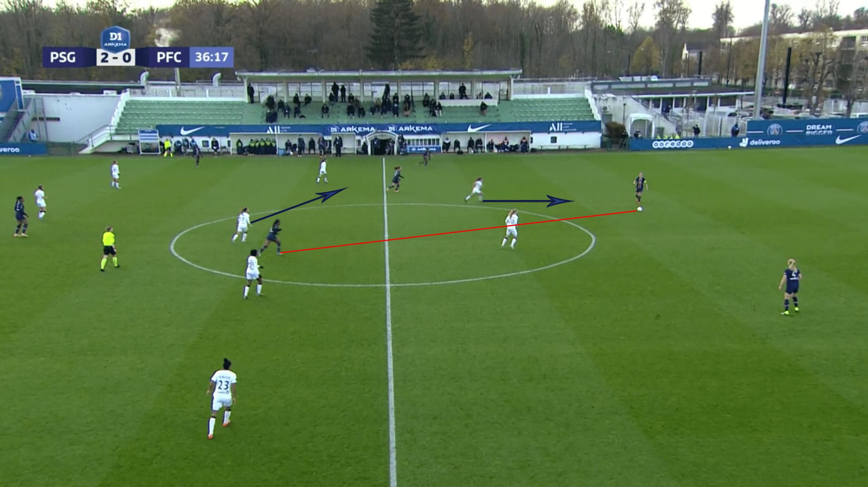 #D1Arkema – Analyse : comment le PSG a maîtrisé le derby parisien