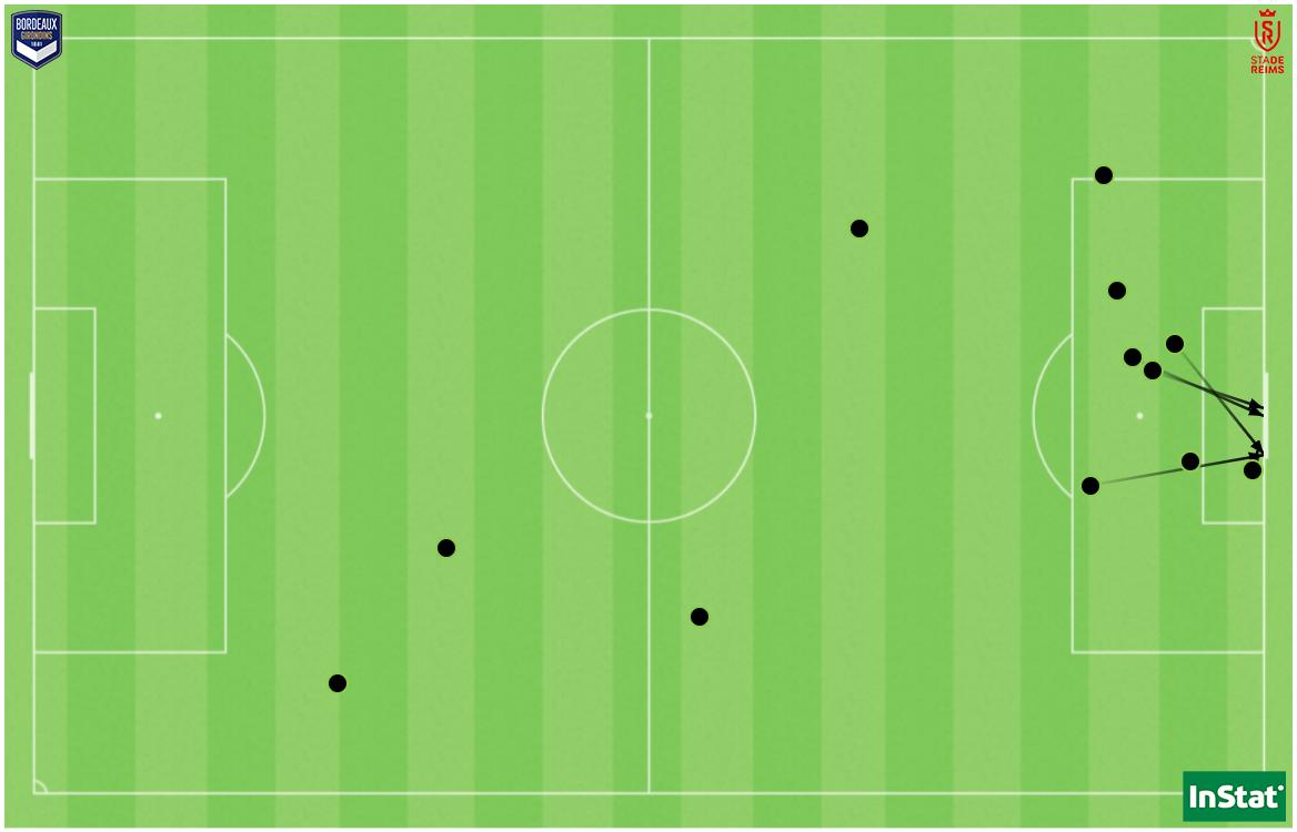 Les 5 tirs cadrés et les 7 dribbles réussis par Shaw face à Reims.