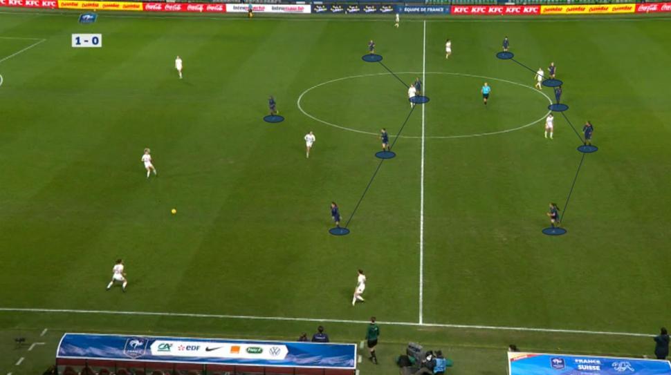 Le 5-4-1 en place en phase défensive. L'espace entre les lignes est moins réduit que dans le 4-4-2 suisse vu plus haut.