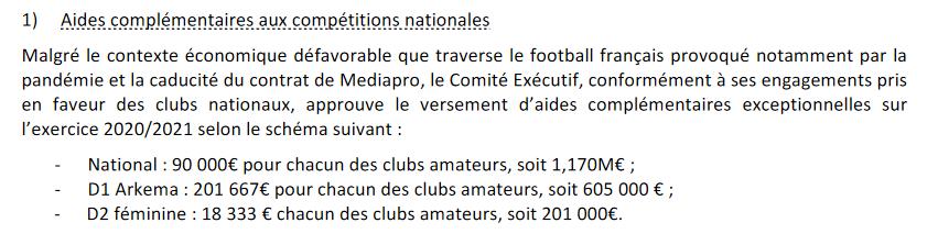Aides fédérales - Le COMEX a entériné les aides financières pour les clubs amateurs de D1 et D2