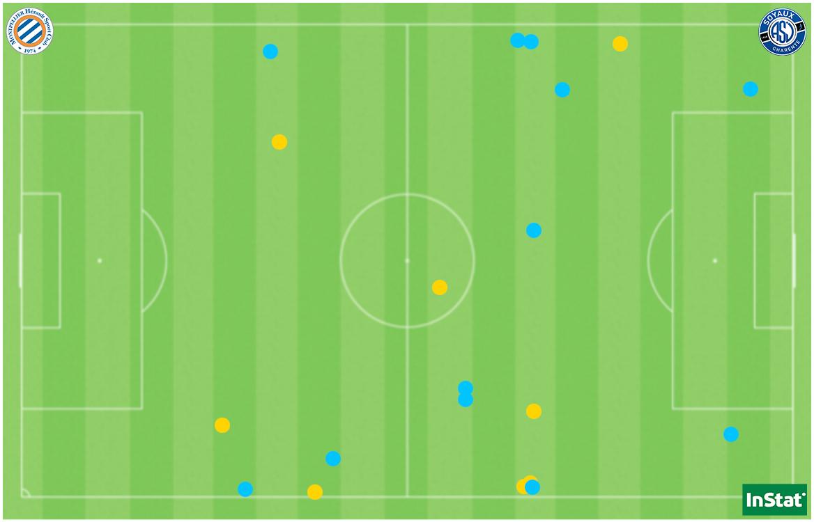Les 20 fautes sifflées lors du duel entre Montpellier (en jaune) et Soyaux (en bleu).