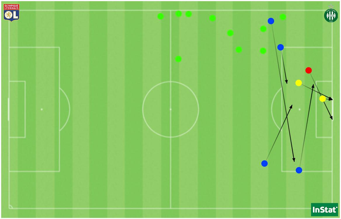 Le but (en rouge), les 2 autres tirs (en jaune), les 4 centres réussis (en bleu) et les 10 dribbles réussis (en vert) par Selma Bacha face à Saint-Etienne.