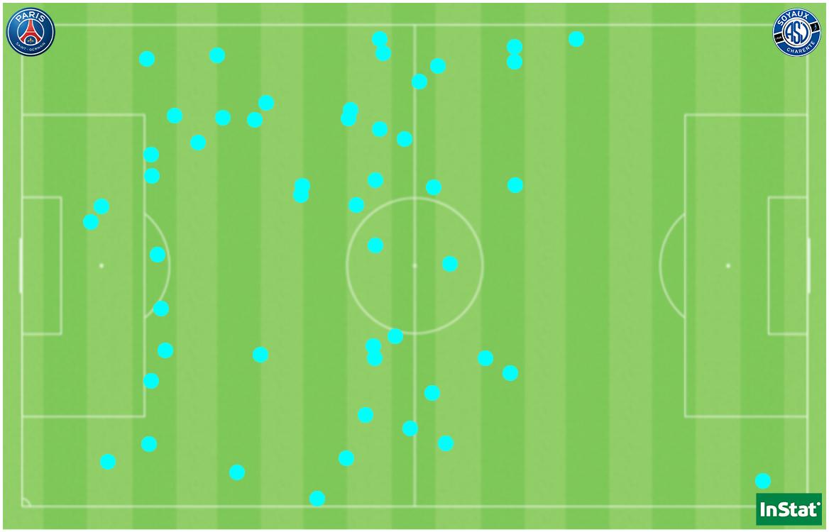 Les 50 ballons récupérés par le PSG (dont 13 dans la moitié de terrain adverse) face à Soyaux.