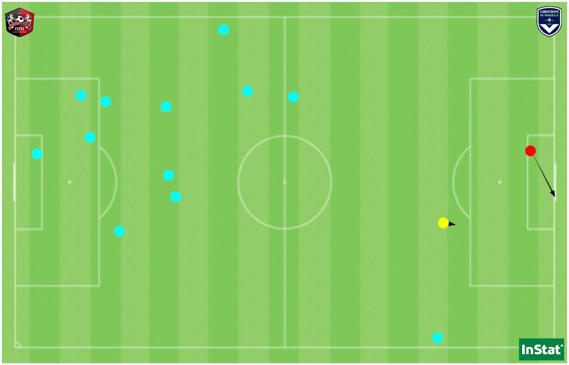 Les 12 ballons récupérés (en cyan), le but (en rouge) et l'autre tir (en jaune) de Piga face à Bordeaux.