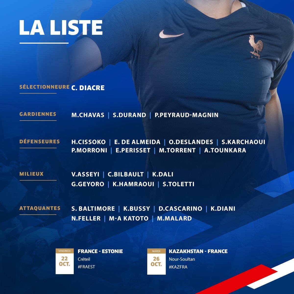 Bleues - Kheira HAMRAOUI de retour en sélection, FELLER nouvelle venue