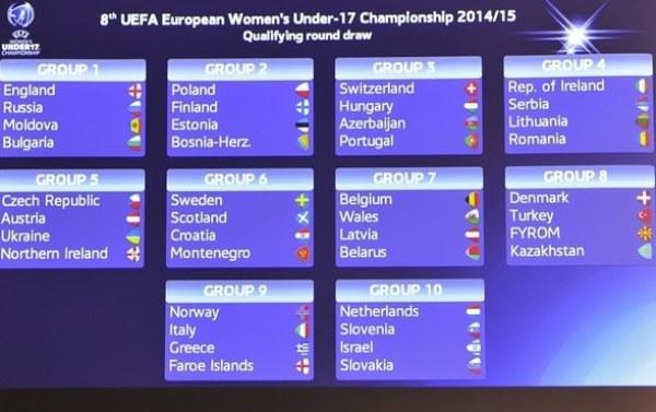 Euro U17 2014/2015 - La FRANCE exempte du premier tour