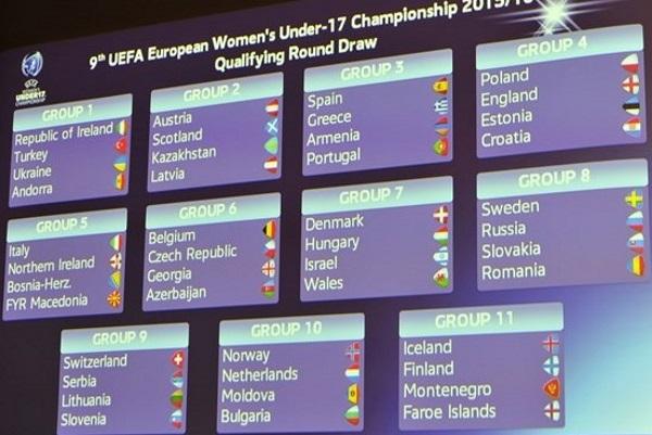Euro U17 - Tirage du premier tour 2015-2016 ce mercredi : la France exempte