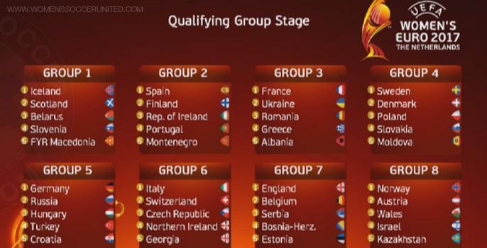 Qualifications Euro 2017 - La FRANCE avec l'Ukraine, la Roumanie, la Grèce et l'Albanie