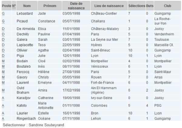 U17 - Test face à l'ALLEMAGNE - FRANCE