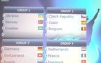 Tirages Euro 17 ans et 19 ans - 2e tour - 2008-2009