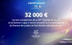 LFP - FDJ : Buts pour Elles : 32.000 € pour le football féminin !