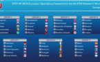 Coupe du monde 2019 (Europe) - Le tirage au sort des éliminatoires