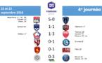 #D1F - J4 : MHSC - PSG : 0-3 (terminé)